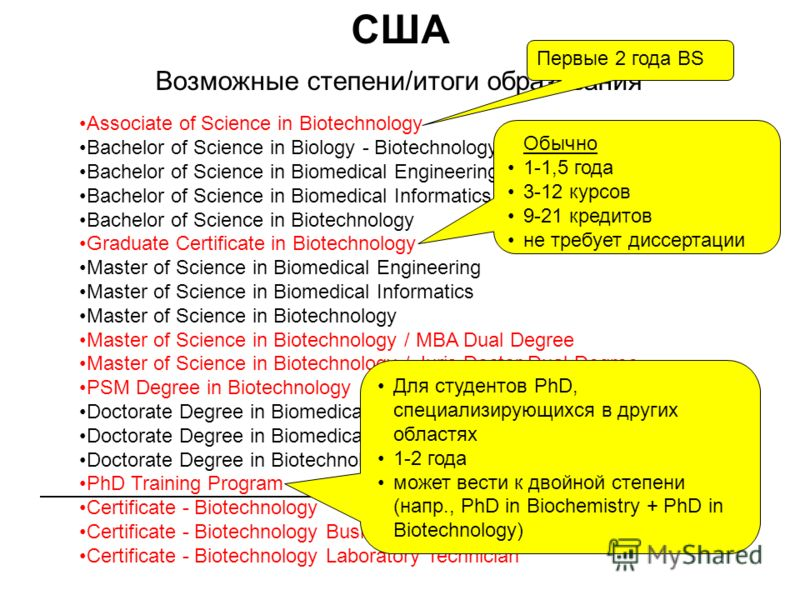 Возможные степени/итоги образования Associate of Science in Biotechnology Bachelor of Science in Biology - Biotechnology Emphasis Bachelor of Science in Biomedical Engineering Bachelor of Science in Biomedical Informatics Bachelor of Science in Biote