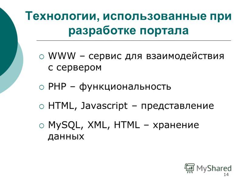 14 Технологии, использованные при разработке портала WWW – сервис для взаимодействия с сервером PHP – функциональность HTML, Javascript – представление MySQL, XML, HTML – хранение данных