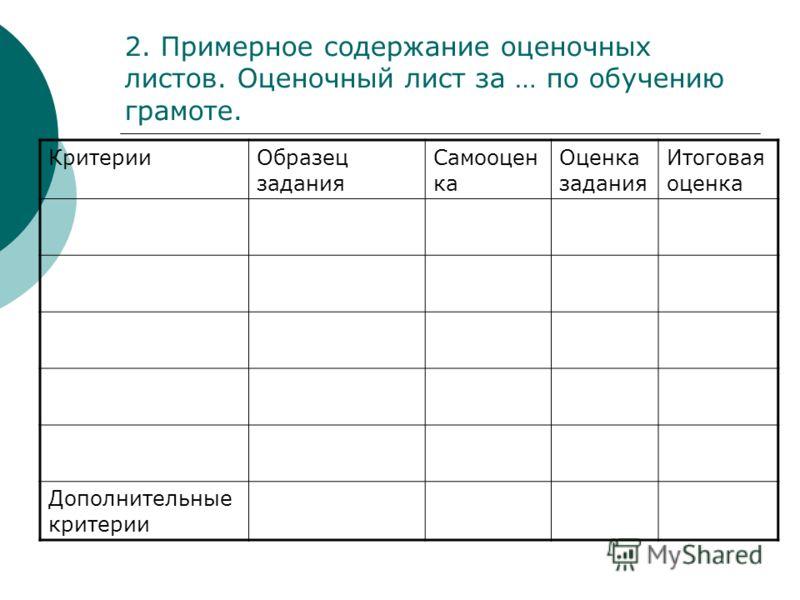 2. Примерное содержание оценочных листов. Оценочный лист за … по обучению грамоте. КритерииОбразец задания Самооцен ка Оценка задания Итоговая оценка Дополнительные критерии