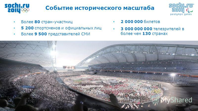 3 Add text 3 Более 80 стран-участниц 5 200 спортсменов и официальных лиц Более 9 500 представителей СМИ 2 000 000 билетов 3 000 000 000 телезрителей в более чем 130 странах Событие исторического масштаба