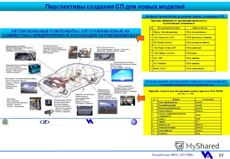 Перспективы создания СП для новых моделей Разработано МОО «ПО РИА» 17