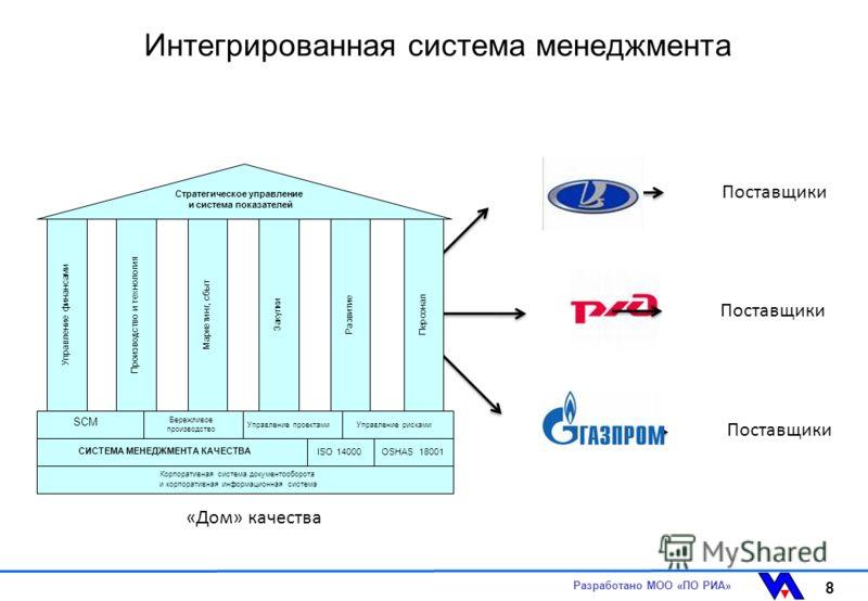 Интегрированная система менеджмента «Дом» качества Поставщики Разработано МОО «ПО РИА» 8