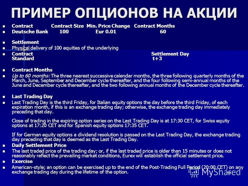 54 ПРИМЕР ОПЦИОНОВ НА АКЦИИ Contract Contract Size Min. Price Change Contract Months Contract Contract Size Min. Price Change Contract Months Deutsche Bank 100 Eur 0.01 60 Deutsche Bank 100 Eur 0.01 60 Settlement Settlement Physical delivery of 100 e
