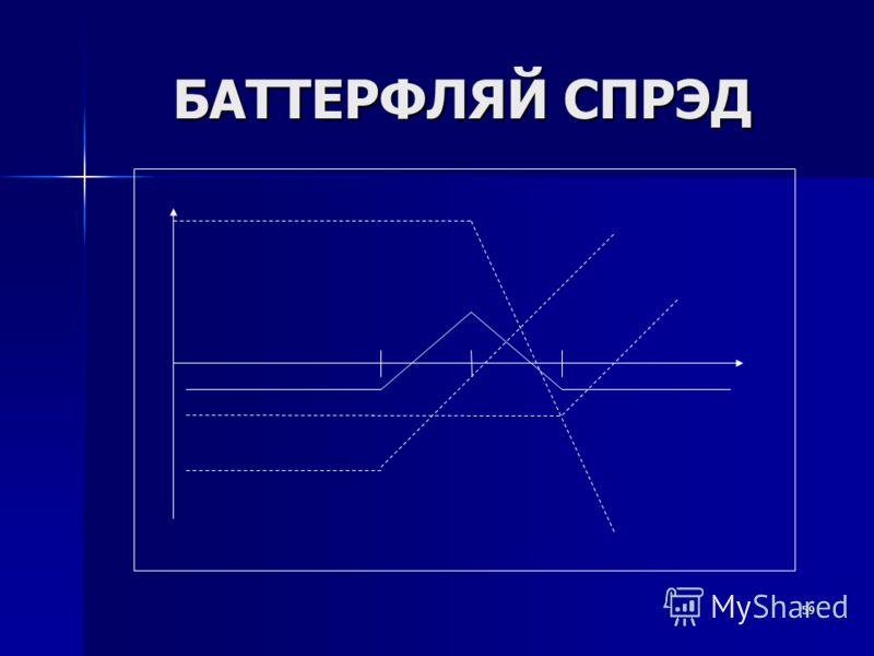 59 БАТТЕРФЛЯЙ СПРЭД