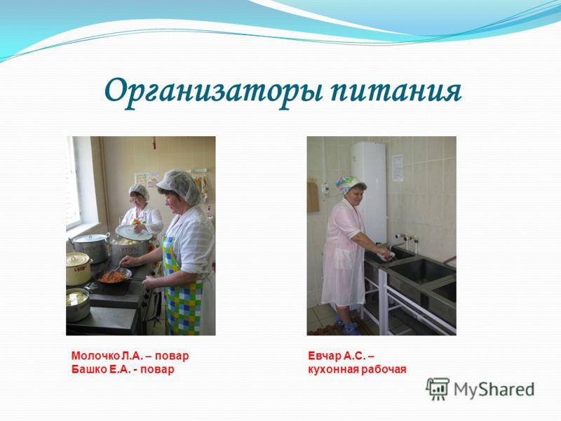 Организаторы питания Молочко Л.А. – повар Башко Е.А. - повар Евчар А.С. – кухонная рабочая