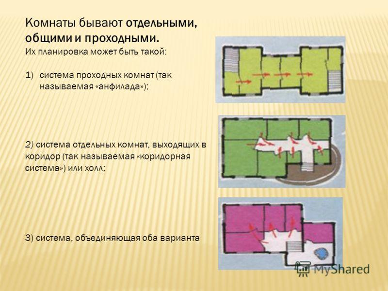 Комнаты бывают отдельными, общими и проходными. Их планировка может быть такой: 1)система проходных комнат (так называемая «анфилада»); 2) система отдельных комнат, выходящих в коридор (так называемая «коридорная система») или холл; 3) система, объед