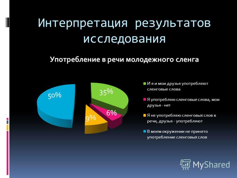 Интерпретация результатов исследования