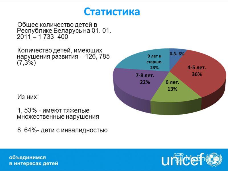 Статистика Общее количество детей в Республике Беларусь на 01. 01. 2011 – 1 733 400 Количество детей, имеющих нарушения развития – 126, 785 (7,3%) Из них: 1, 53% - имеют тяжелые множественные нарушения 8, 64%- дети с инвалидностью