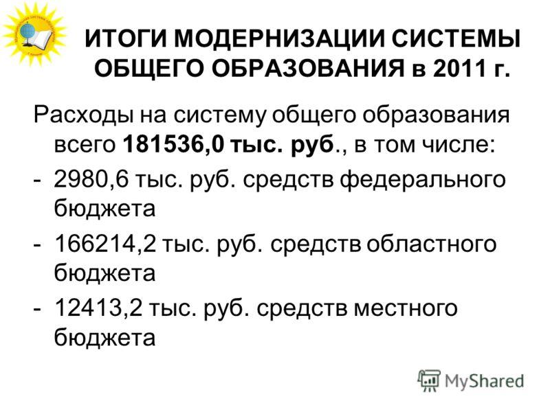 ИТОГИ МОДЕРНИЗАЦИИ СИСТЕМЫ ОБЩЕГО ОБРАЗОВАНИЯ в 2011 г. Расходы на систему общего образования всего 181536,0 тыс. руб., в том числе: -2980,6 тыс. руб. средств федерального бюджета -166214,2 тыс. руб. средств областного бюджета -12413,2 тыс. руб. сред