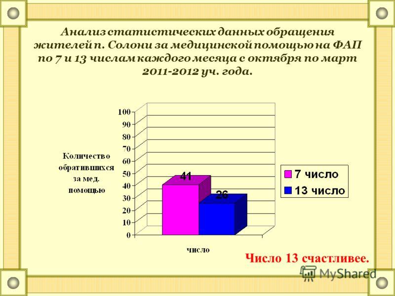 Анализ статистических данных обращения жителей п. Солони за медицинской помощью на ФАП по 7 и 13 числам каждого месяца с октября по март 2011-2012 уч. года. Число 13 счастливее.