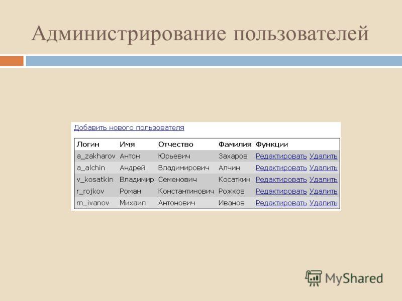 Администрирование пользователей