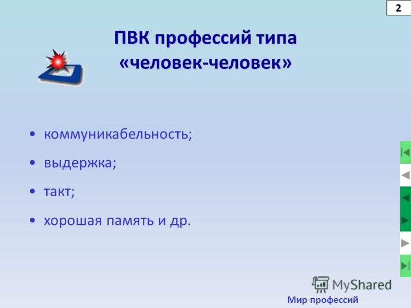 2 Мир профессий ПВК профессий типа «человек-человек» коммуникабельность; выдержка; такт; хорошая память и др.