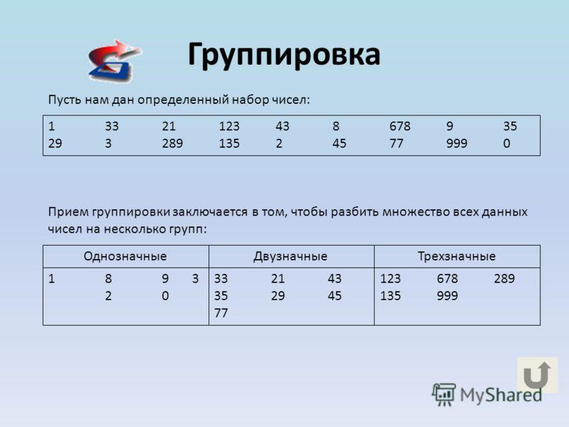 Группировка 13321123438678935 293289135245779990 Пусть нам дан определенный набор чисел: Прием группировки заключается в том, чтобы разбить множество всех данных чисел на несколько групп: Однозначные ДвузначныеТрехзначные 189 3 20 332143 352945 77 12