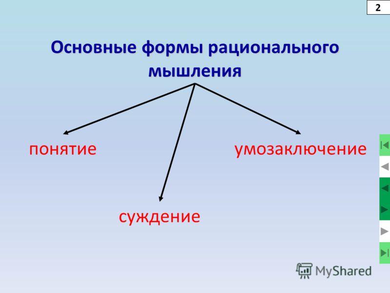Основные формы рационального мышления понятиеумозаключение суждение 2