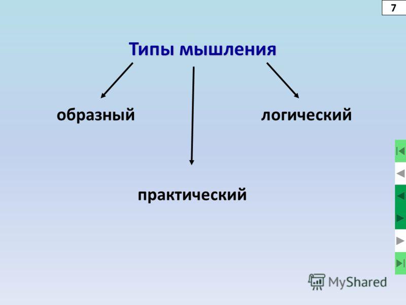 Типы мышления образныйлогический практический 7