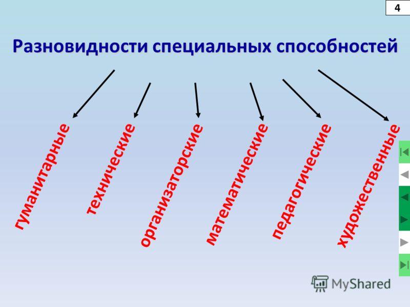 Разновидности специальных способностей гуманитарные технические организаторские математические педагогические художественные 4