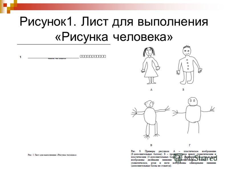 Рисунок1. Лист для выполнения «Рисунка человека»