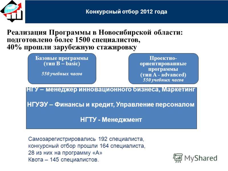 Конкурсный отбор 2012 года Реализация Программы в Новосибирской области: подготовлено более 1500 специалистов, 40% прошли зарубежную стажировку Базовые программы (тип B – basic) 550 учебных часов Проектно- ориентированные программы (тип A - advanced)