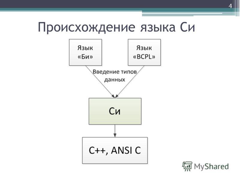 Происхождение языка Си 4