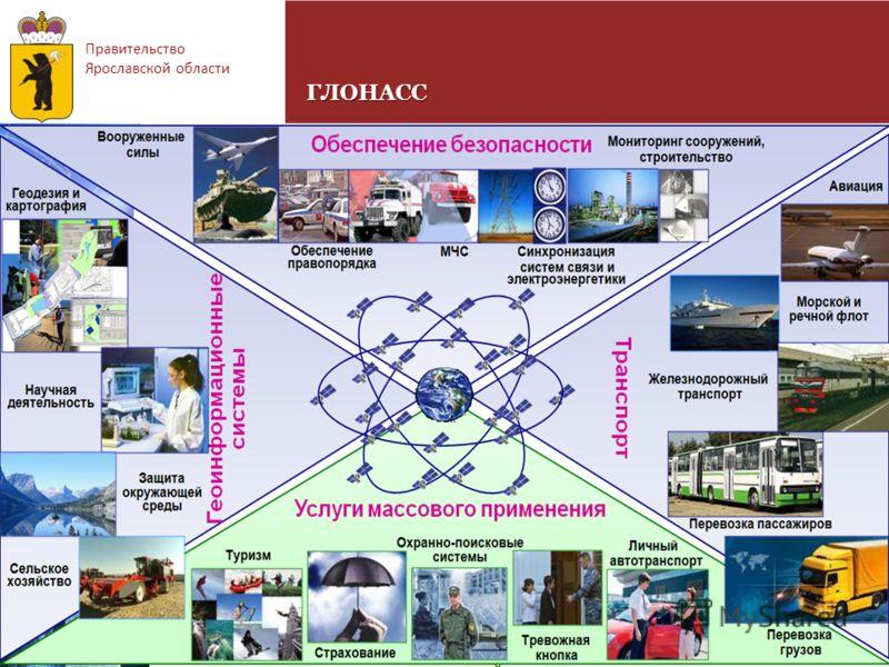 ГЛОНАСС Правительство Ярославской области