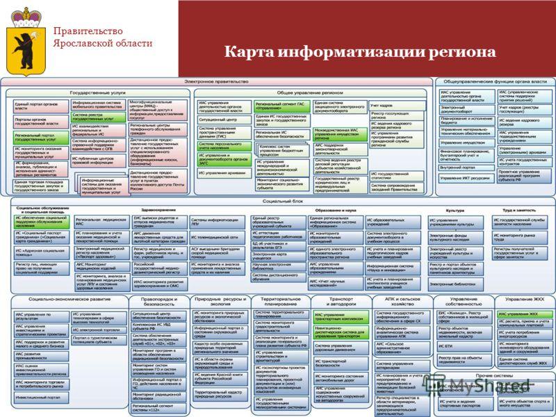 Правительство Ярославской области Карта информатизации региона