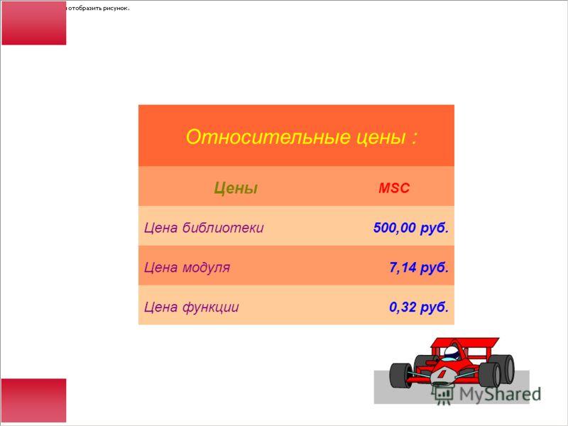 Относительные цены : Цены MSC Цена библиотеки500,00 руб. Цена модуля7,14 руб. Цена функции0,32 руб.
