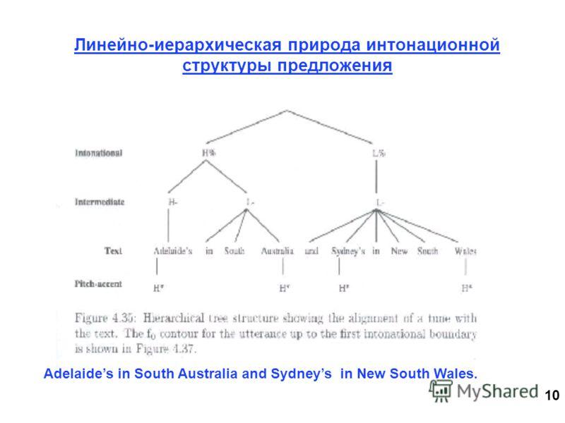 10 Линейно-иерархическая природа интонационной структуры предложения Adelaides in South Australia and Sydneys in New South Wales.