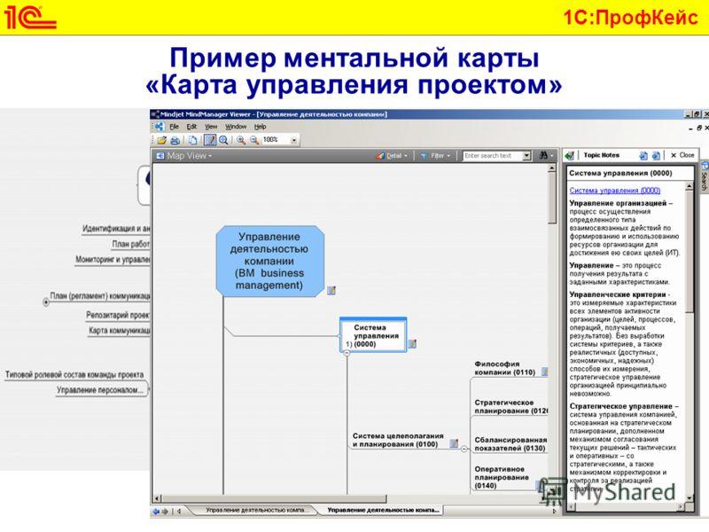 1С:ПрофКейс Пример ментальной карты «Карта управления проектом»