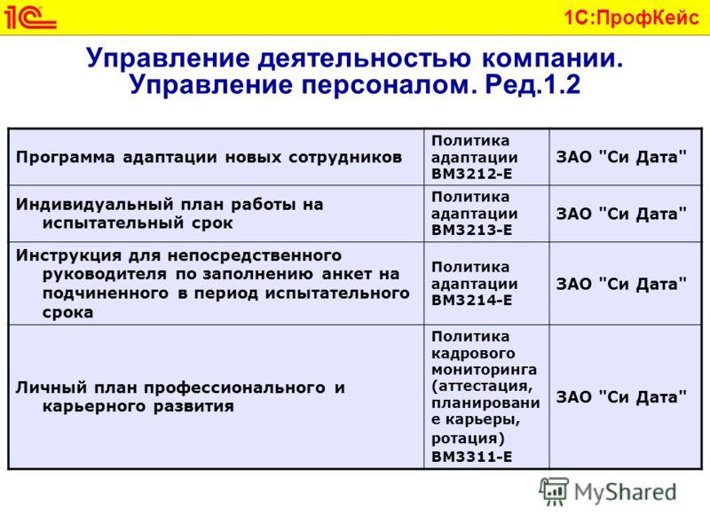 1С:ПрофКейс Управление деятельностью компании. Управление персоналом. Ред.1.2 Программа адаптации новых сотрудников Политика адаптации BM3212-E ЗАО