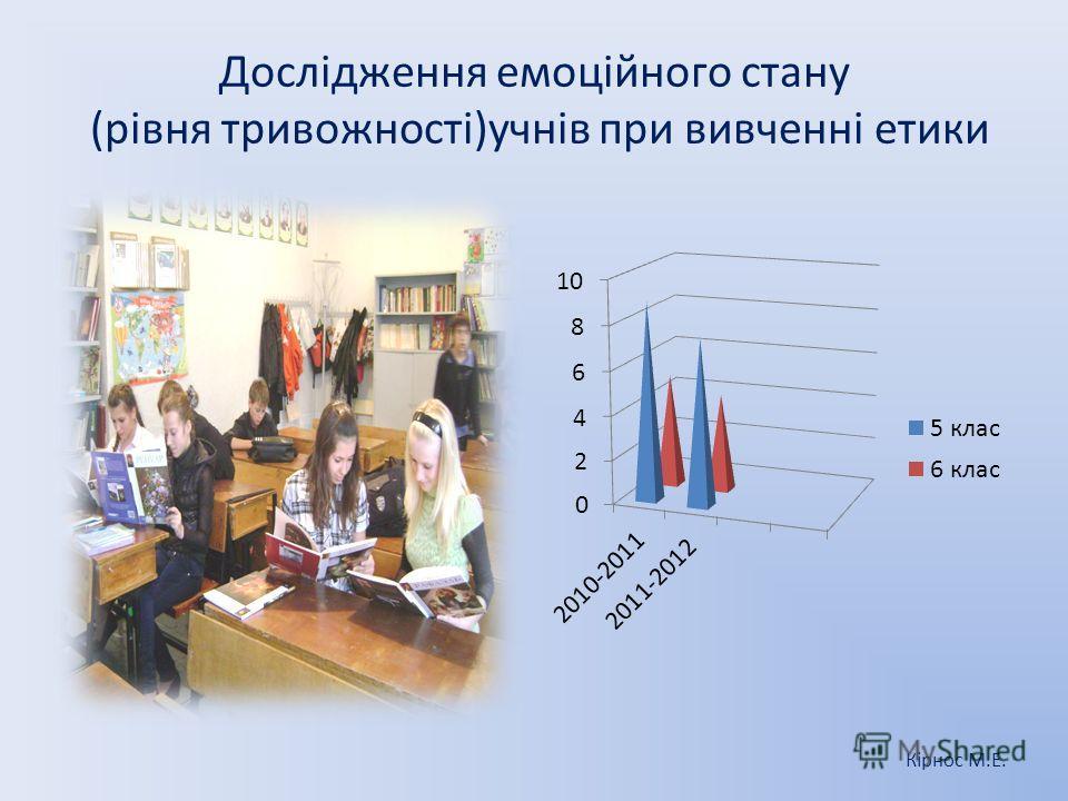Дослідження емоційного стану (рівня тривожності)учнів при вивченні етики Кірнос М.Е.