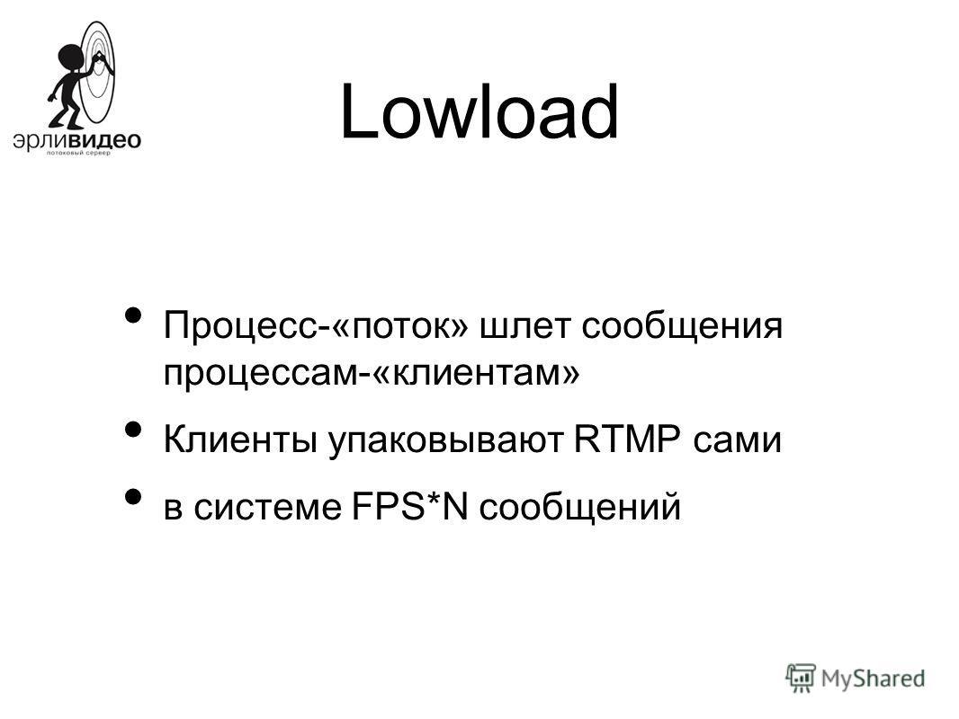 Lowload Процесс-«поток» шлет сообщения процессам-«клиентам» Клиенты упаковывают RTMP сами в системе FPS*N сообщений