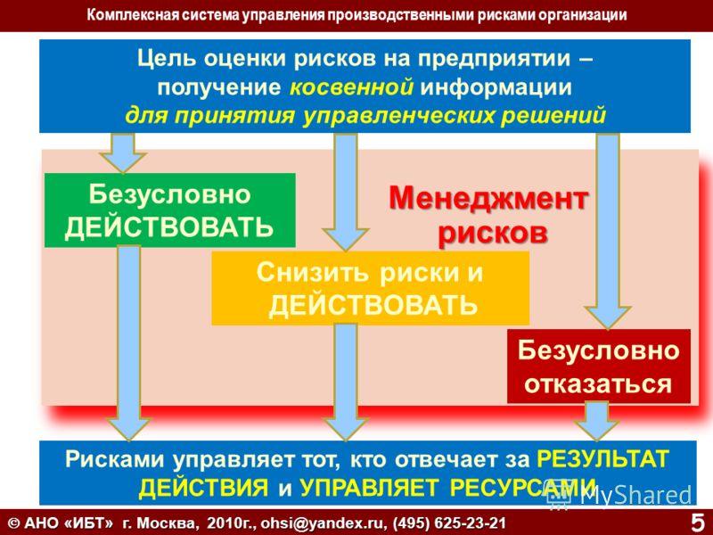 Менеджмент рисков Менеджмент рисков Комплексная система управления производственными рисками организации АНО «ИБТ» г. Москва, 2010г., ohsi@yandex.ru, (495) 625-23-21 5 Цель оценки рисков на предприятии – получение косвенной информации для принятия уп