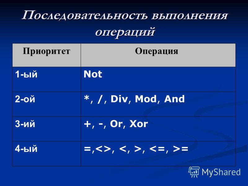 Последовательность выполнения операций ПриоритетОперация 1-ый Not 2-ой *, /, Div, Mod, And 3-ий +, -, Or, Xor 4-ый =,,, =