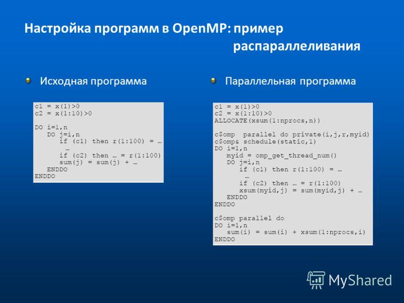 Настройка программ в OpenMP: пример распараллеливания Исходная программаПараллельная программа