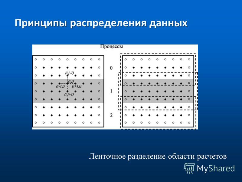 Принципы распределения данных Ленточное разделение области расчетов