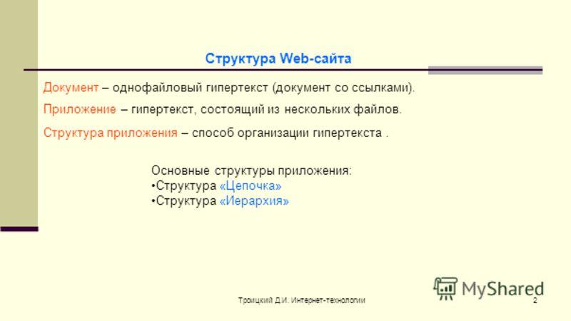 Троицкий Д.И. Интернет-технологии2 Документ – однофайловый гипертекст (документ со ссылками). Приложение – гипертекст, состоящий из нескольких файлов. Структура приложения – способ организации гипертекста. Структура Web-сайта Основные структуры прило
