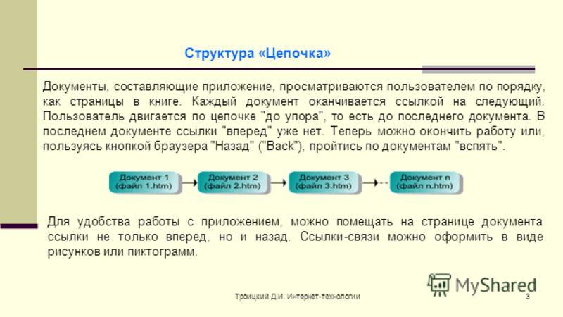 Троицкий Д.И. Интернет-технологии3 Структура «Цепочка» Документы, составляющие приложение, просматриваются пользователем по порядку, как страницы в книге. Каждый документ оканчивается ссылкой на следующий. Пользователь двигается по цепочке