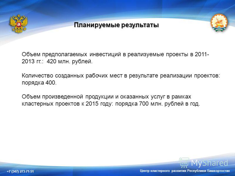 +7 (347) 273-71-51 Центр кластерного развития Республики Башкортостан Планируемые результаты Объем предполагаемых инвестиций в реализуемые проекты в 2011- 2013 гг.: 420 млн. рублей. Количество созданных рабочих мест в результате реализации проектов: