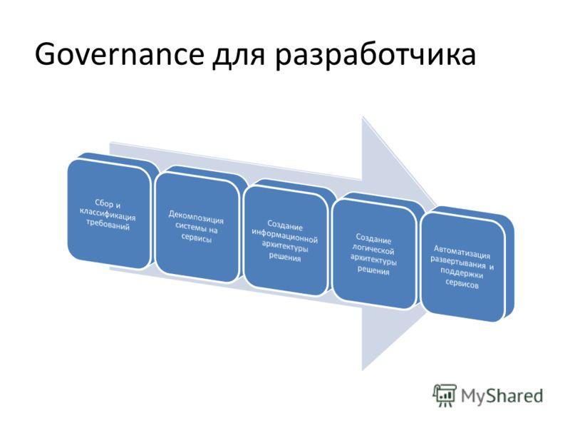 Governance для разработчика