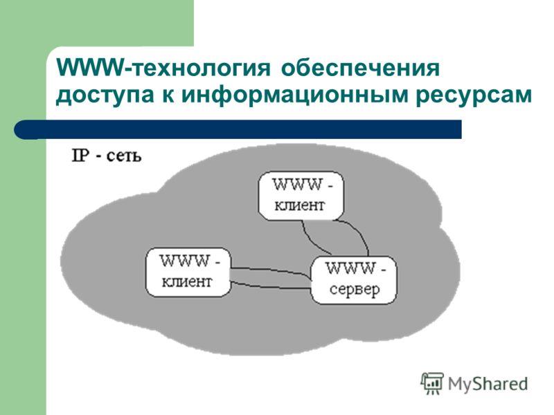 WWW-технология обеспечения доступа к информационным ресурсам