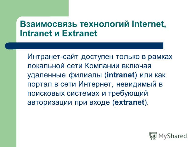 Взаимосвязь технологий Internet, Intranet и Extranet Интранет-сайт доступен только в рамках локальной сети Компании включая удаленные филиалы (intranet) или как портал в сети Интернет, невидимый в поисковых системах и требующий авторизации при входе