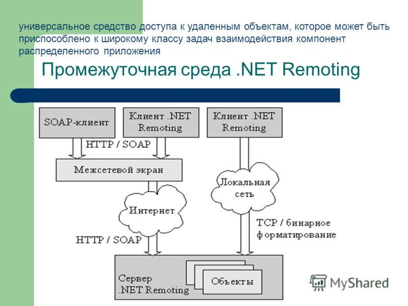 Промежуточная среда.NET Remoting универсальное средство доступа к удаленным объектам, которое может быть приспособлено к широкому классу задач взаимодействия компонент распределенного приложения