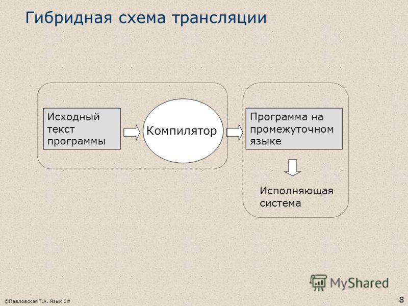 ©Павловская Т.А. Язык С# 8 Гибридная схема трансляции Исходный текст программы Компилятор Программа на промежуточном языке Исполняющая система
