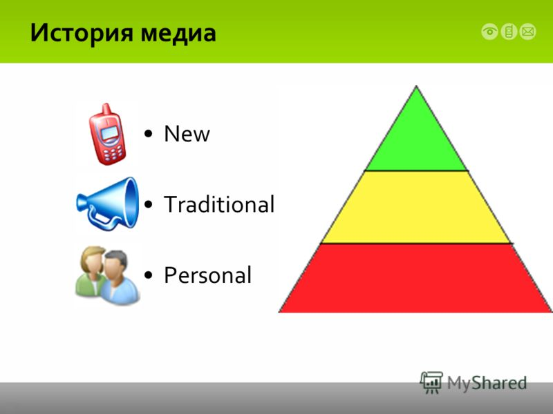 История медиа New Traditional Personal