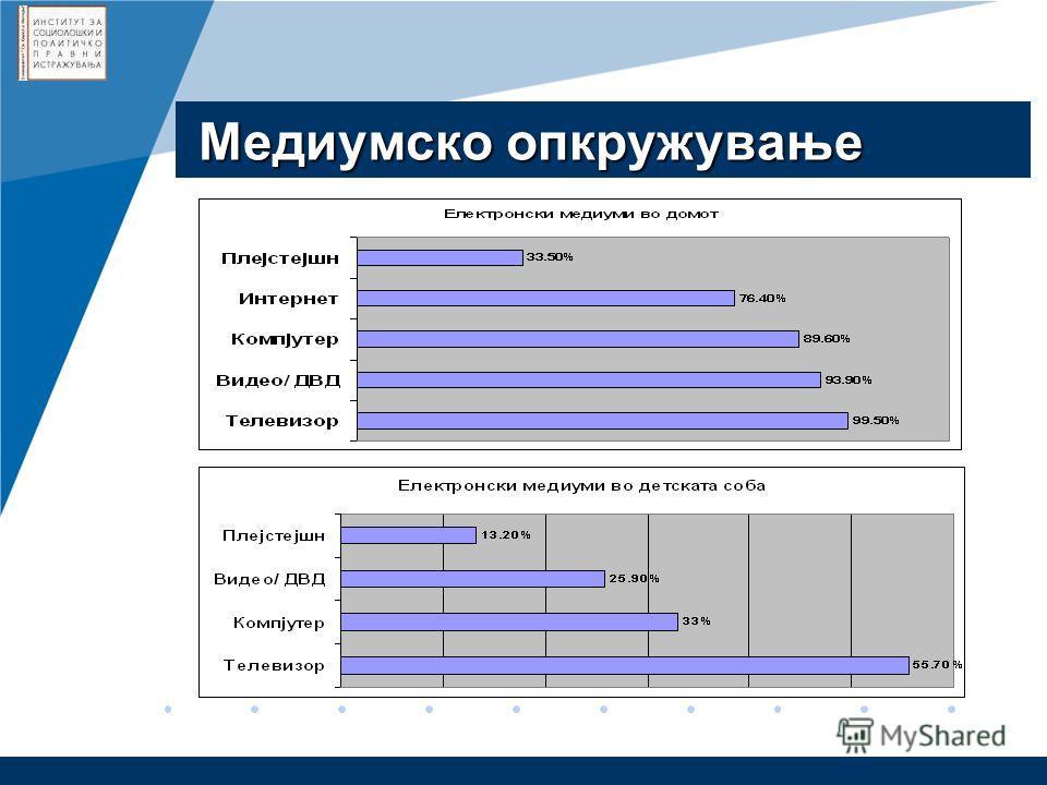 МЕТОДОЛОГИЈА Емпириско и квантитативно Анкетирање на 212 родители кои имаат деца на возраст од 2 до 6 години Нерепрезентативен, намерен примерок 4 општини во Скопскиот регион: –Аеродром –Карпош –Чаир –Сопиште