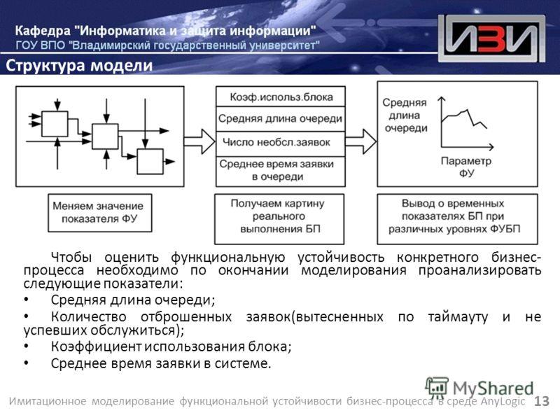 Имитационное моделирование функциональной устойчивости бизнес-процесса в среде AnyLogic 13 Структура модели Чтобы оценить функциональную устойчивость конкретного бизнес- процесса необходимо по окончании моделирования проанализировать следующие показа