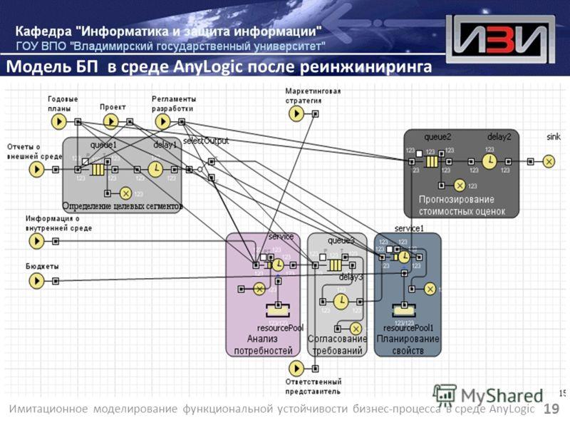 Имитационное моделирование функциональной устойчивости бизнес-процесса в среде AnyLogic 19 Модель БП в среде AnyLogic после реинжиниринга