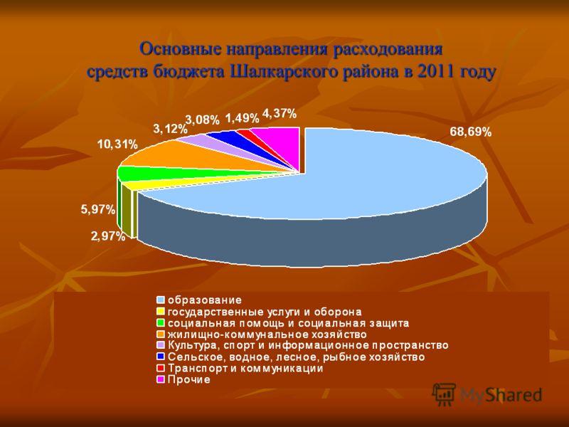 Основные направления расходования средств бюджета Шалкарского района в 2011 году