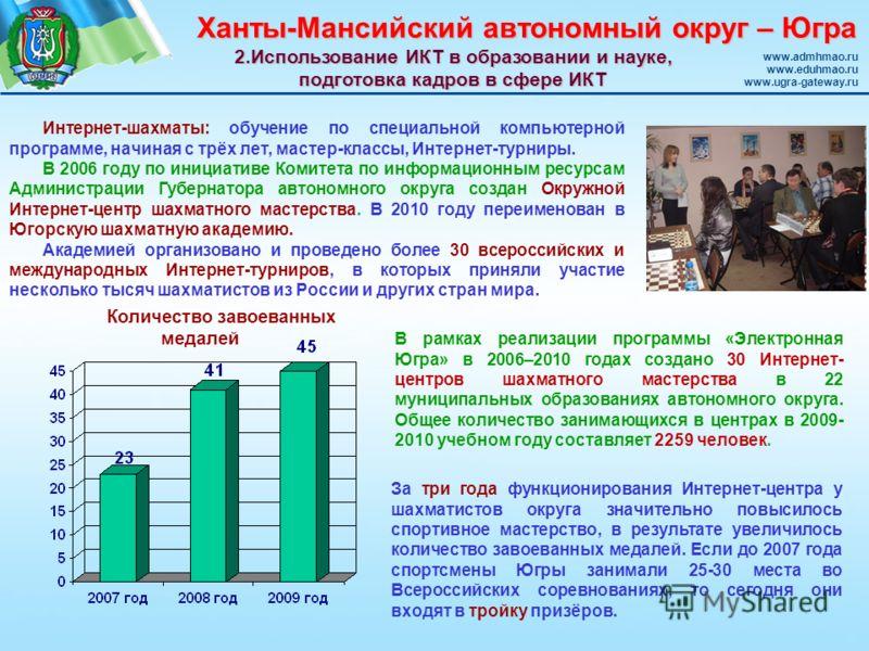 Ханты-Мансийский автономный округ – Югра www.admhmao.ru www.eduhmao.ru www.ugra-gateway.ru Интернет-шахматы: обучение по специальной компьютерной программе, начиная с трёх лет, мастер-классы, Интернет-турниры. В 2006 году по инициативе Комитета по ин