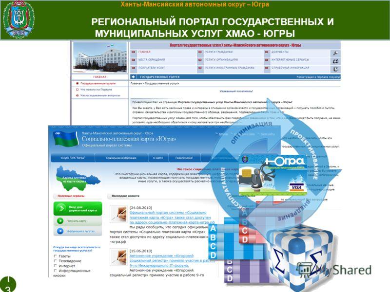 региональный портал Ханты-Мансийский автономный округ – Югра РЕГИОНАЛЬНЫЙ ПОРТАЛ ГОСУДАРСТВЕННЫХ И МУНИЦИПАЛЬНЫХ УСЛУГ ХМАО - ЮГРЫ 13